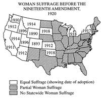 Women's Rights Before 19th Amendment